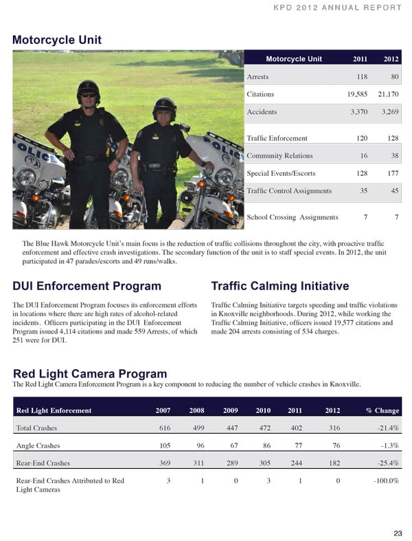 KPD_Annual_Report_Page-23
