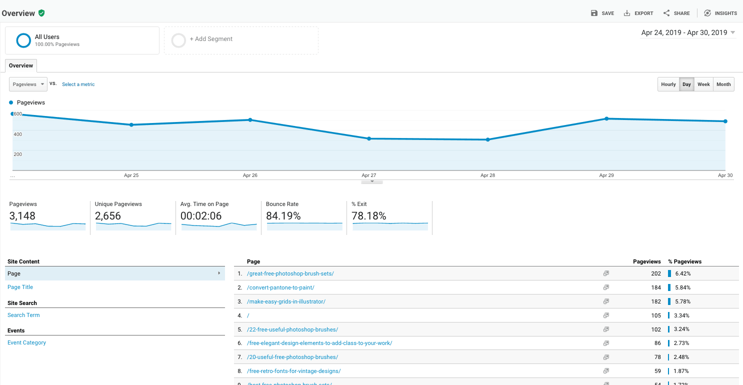 engaging-content-on-google-analytics