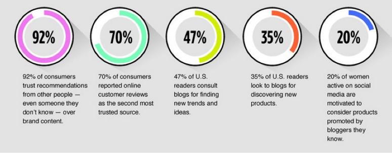 influencer-stats