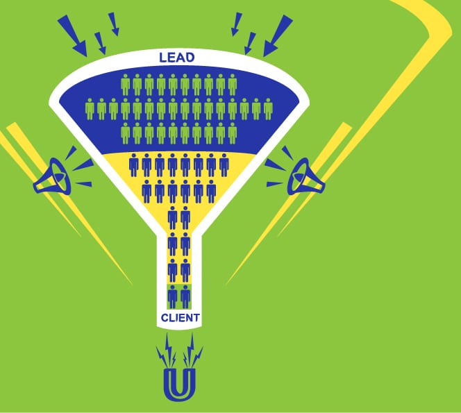 lead-magnets-and-inbound-marketing