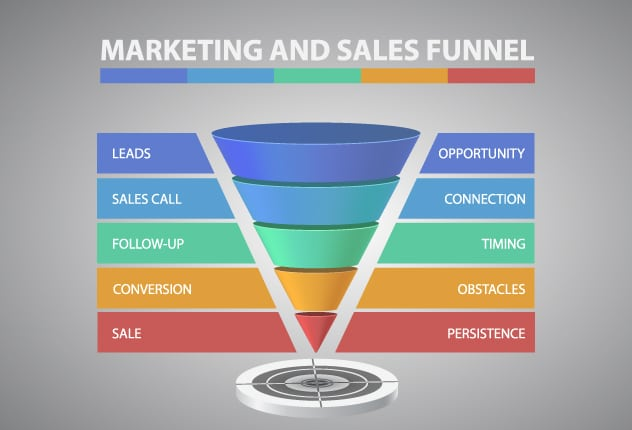 marketing-and-sales-funnel-1