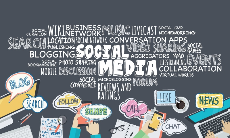 The Importance of An Ongoing Social Media Strategy